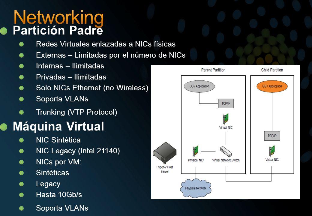 Networking Partición Padre Máquina Virtual