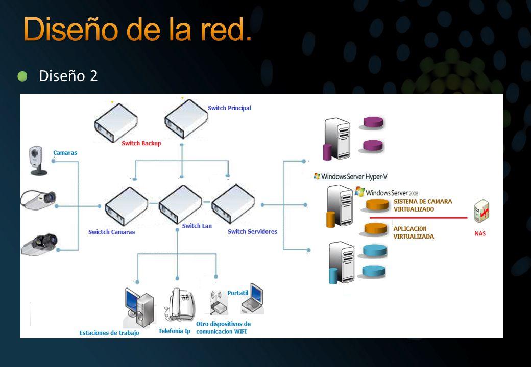 Diseño de la red. Diseño 2
