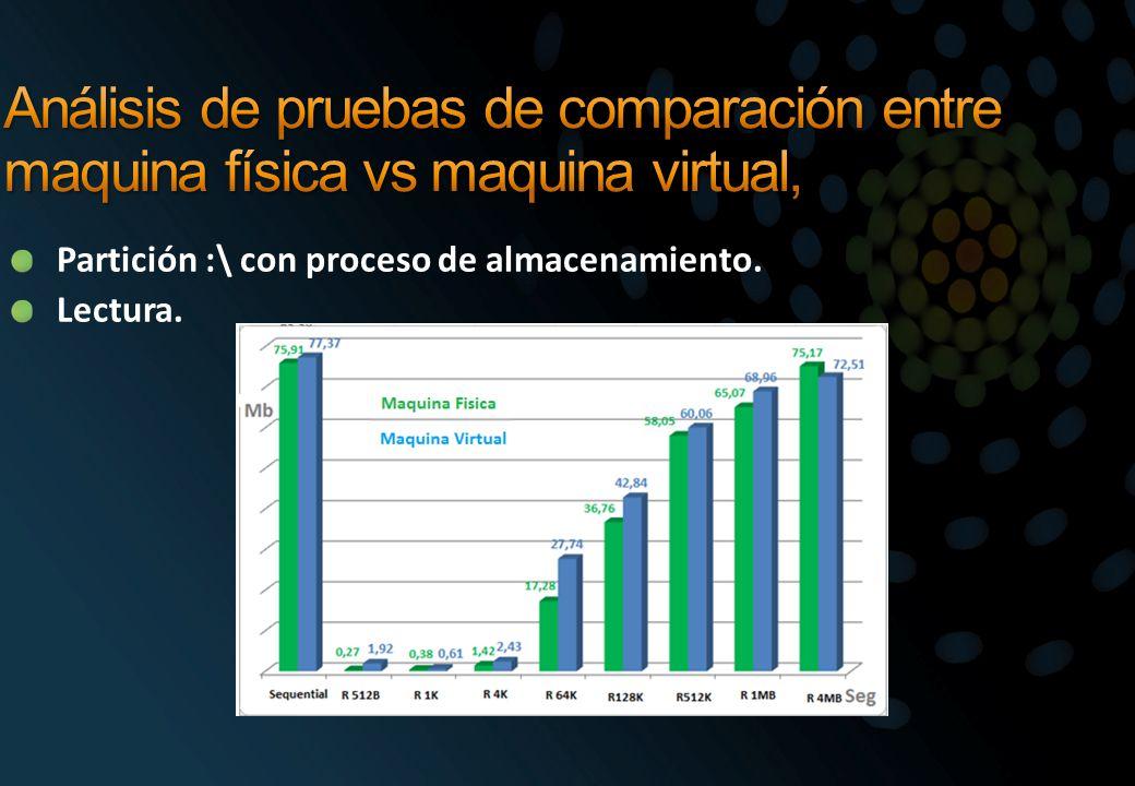 Análisis de pruebas de comparación entre maquina física vs maquina virtual,