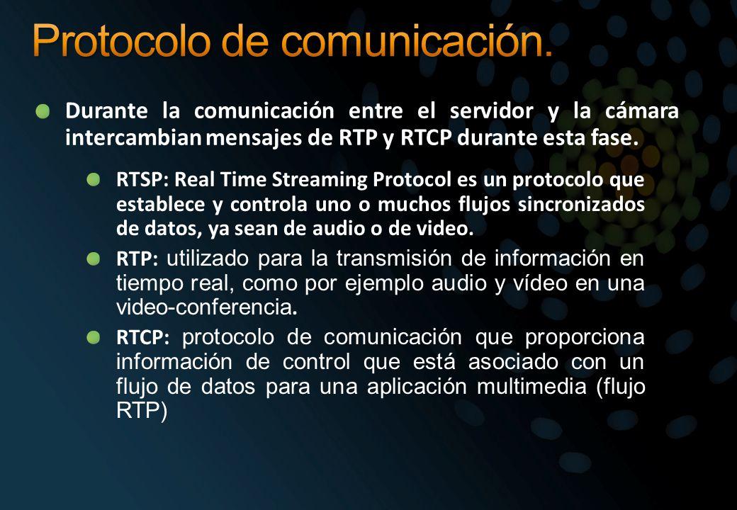 Protocolo de comunicación.