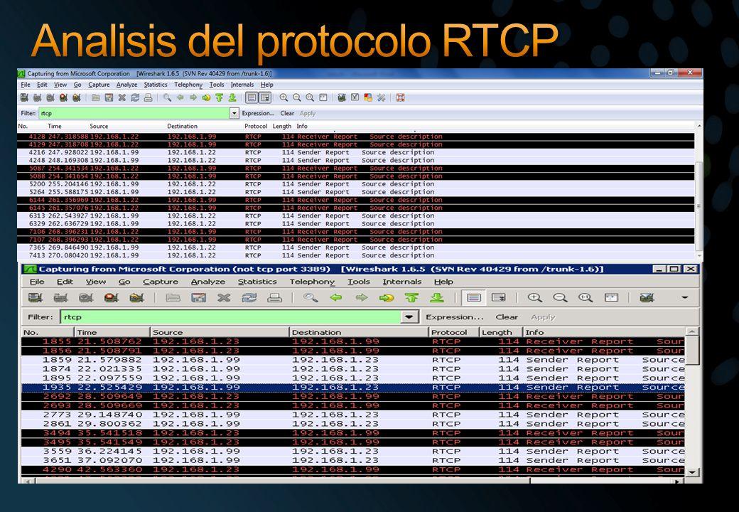 Analisis del protocolo RTCP