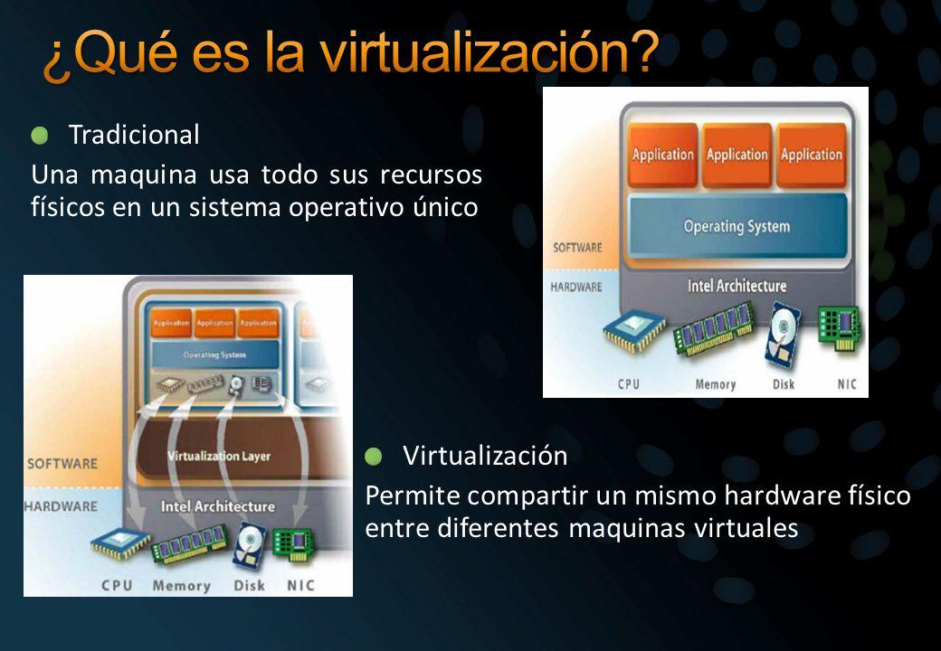 ¿Qué es la virtualización