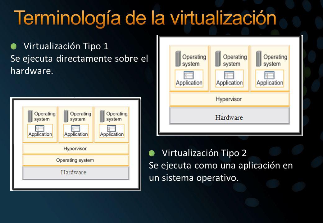 Terminología de la virtualización
