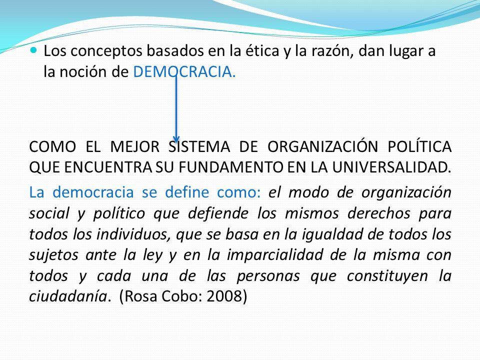 Los conceptos basados en la ética y la razón, dan lugar a la noción de DEMOCRACIA.