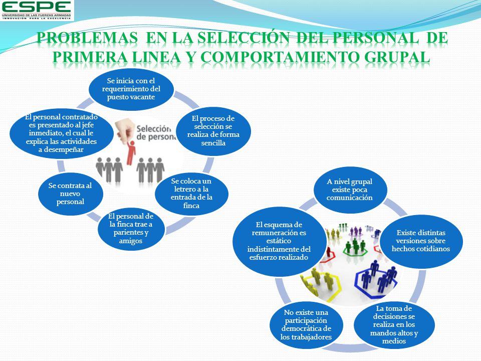 PROBLEMAS EN LA SELECCIÓN DEL PERSONAL DE PRIMERA LINEA Y COMPORTAMIENTO GRUPAL