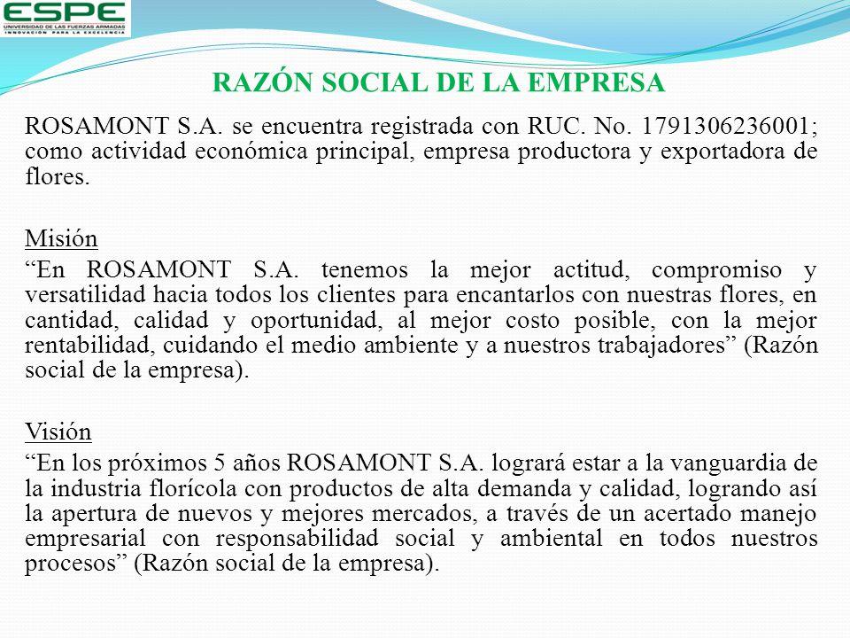 RAZÓN SOCIAL DE LA EMPRESA
