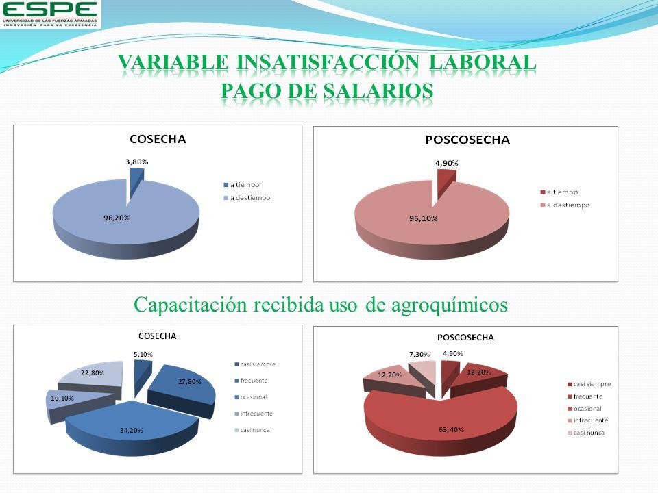 VARIABLE INSATISFACCIÓN LABORAL PAGO DE SALARIOS