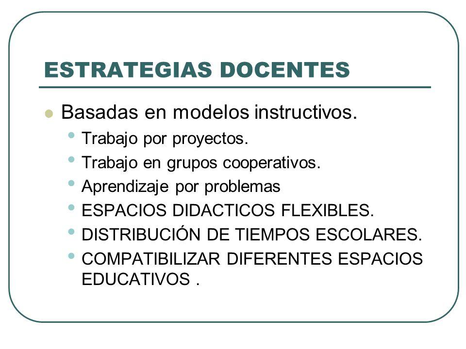 ESTRATEGIAS DOCENTES Basadas en modelos instructivos.