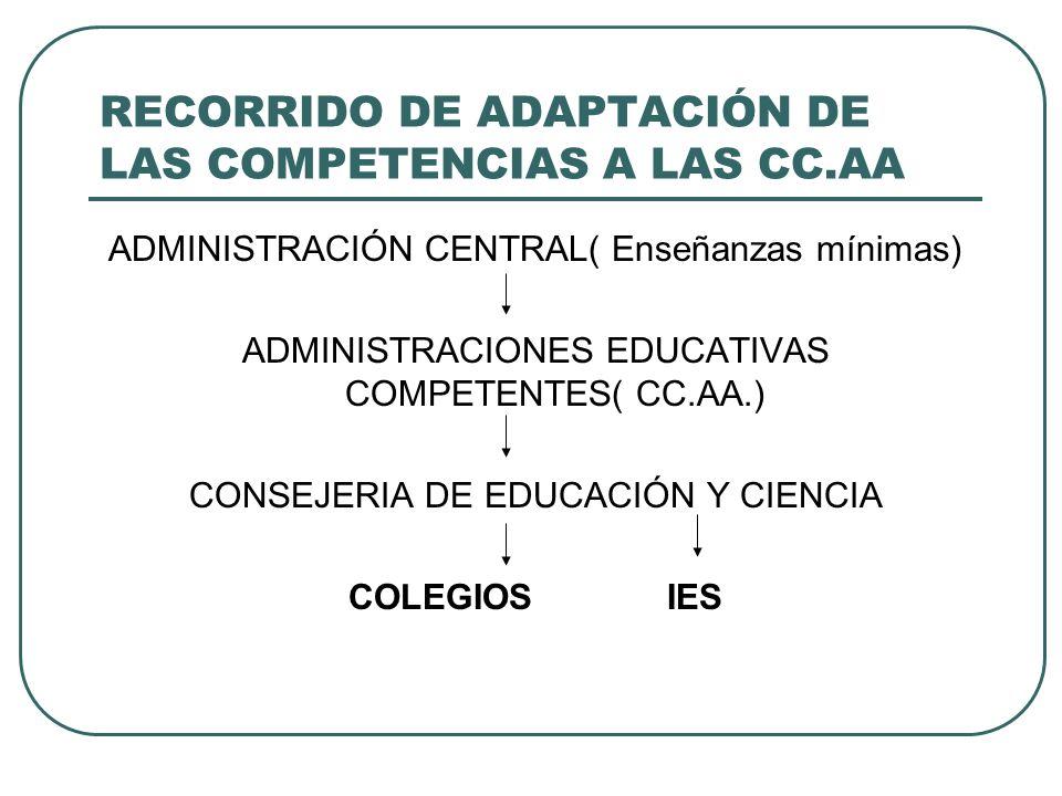 RECORRIDO DE ADAPTACIÓN DE LAS COMPETENCIAS A LAS CC.AA