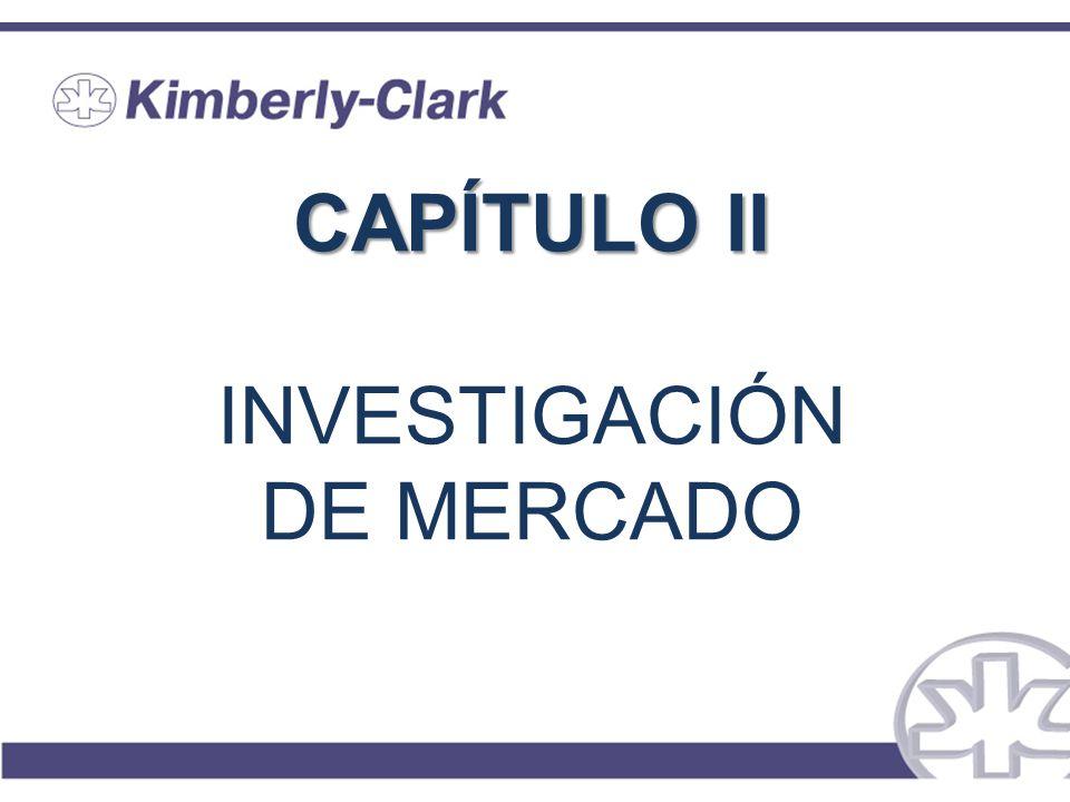 CAPÍTULO II INVESTIGACIÓN DE MERCADO