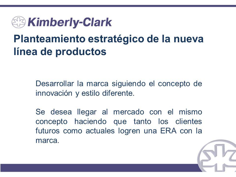 Planteamiento estratégico de la nueva línea de productos