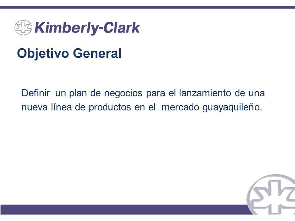 Objetivo General Definir un plan de negocios para el lanzamiento de una nueva línea de productos en el mercado guayaquileño.