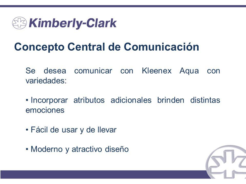 Concepto Central de Comunicación