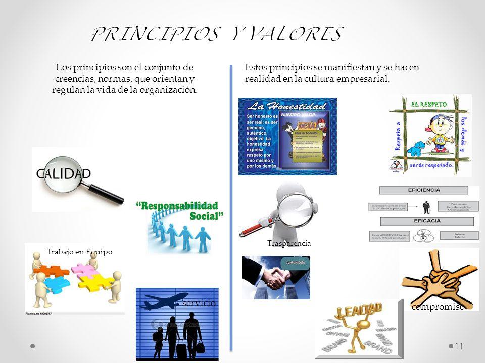PRINCIPIOS Y VALORES Los principios son el conjunto de creencias, normas, que orientan y regulan la vida de la organización.