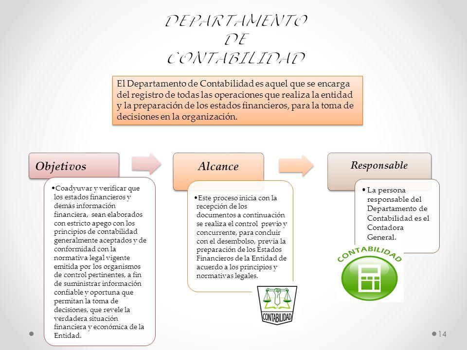 DEPARTAMENTO DE CONTABILIDAD