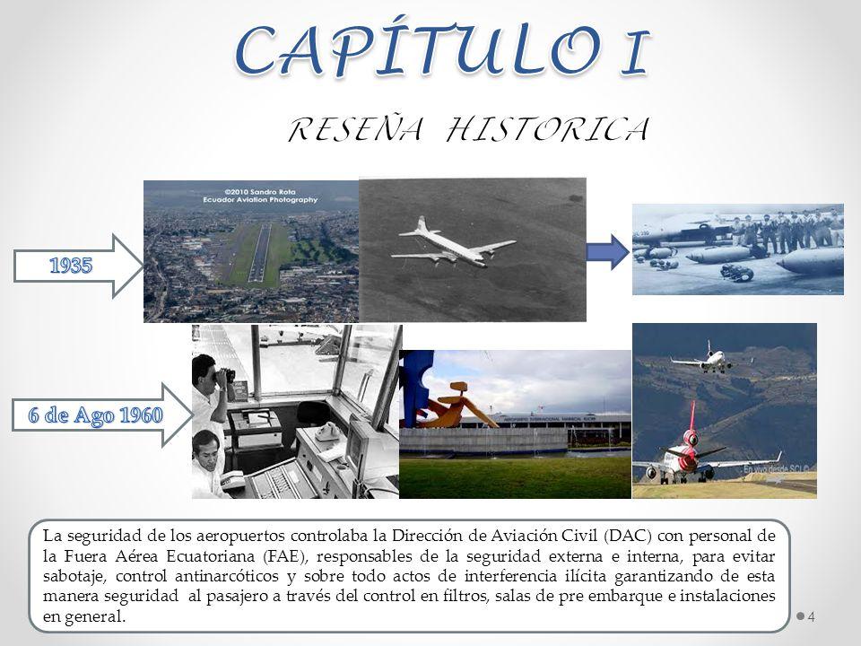CAPÍTULO I RESEÑA HISTORICA 1935 6 de Ago 1960