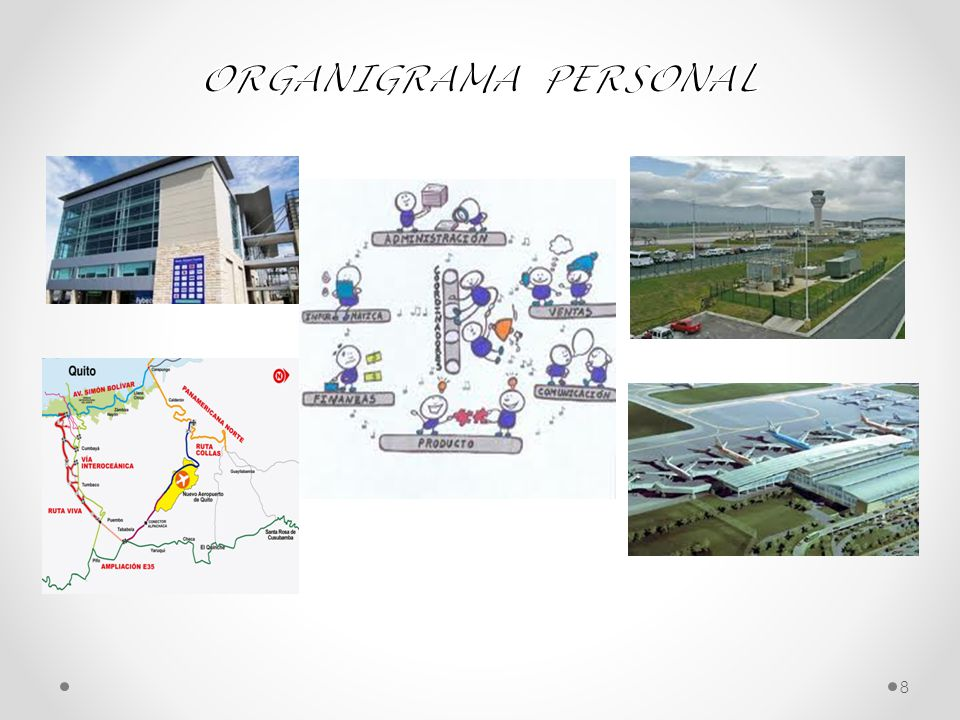 ORGANIGRAMA PERSONAL