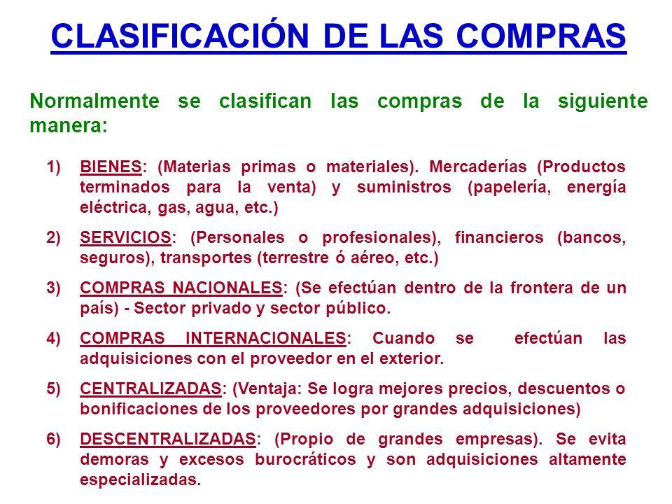 CLASIFICACIÓN DE LAS COMPRAS