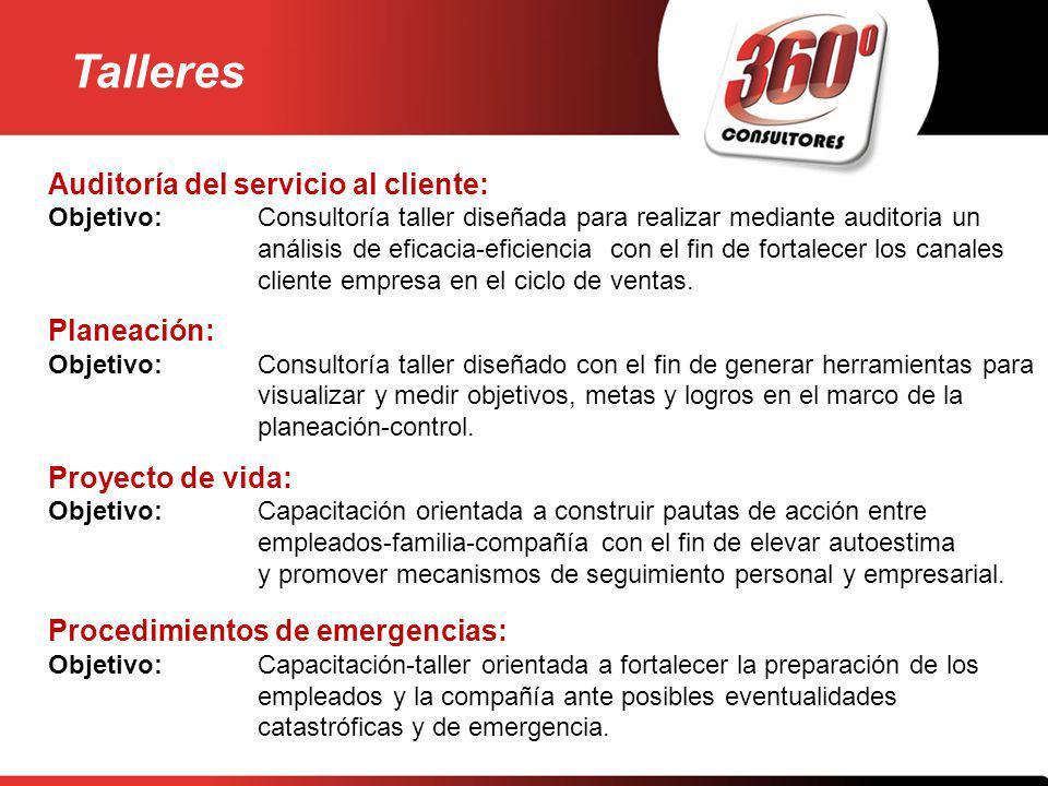 Talleres Auditoría del servicio al cliente: Planeación: