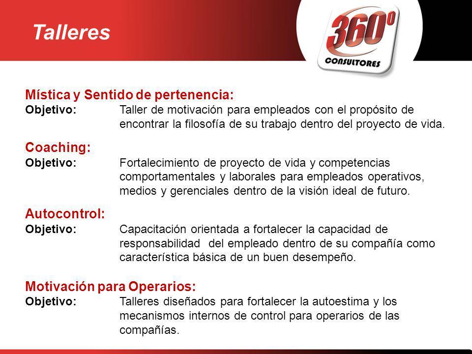 Talleres Mística y Sentido de pertenencia: Coaching: Autocontrol: