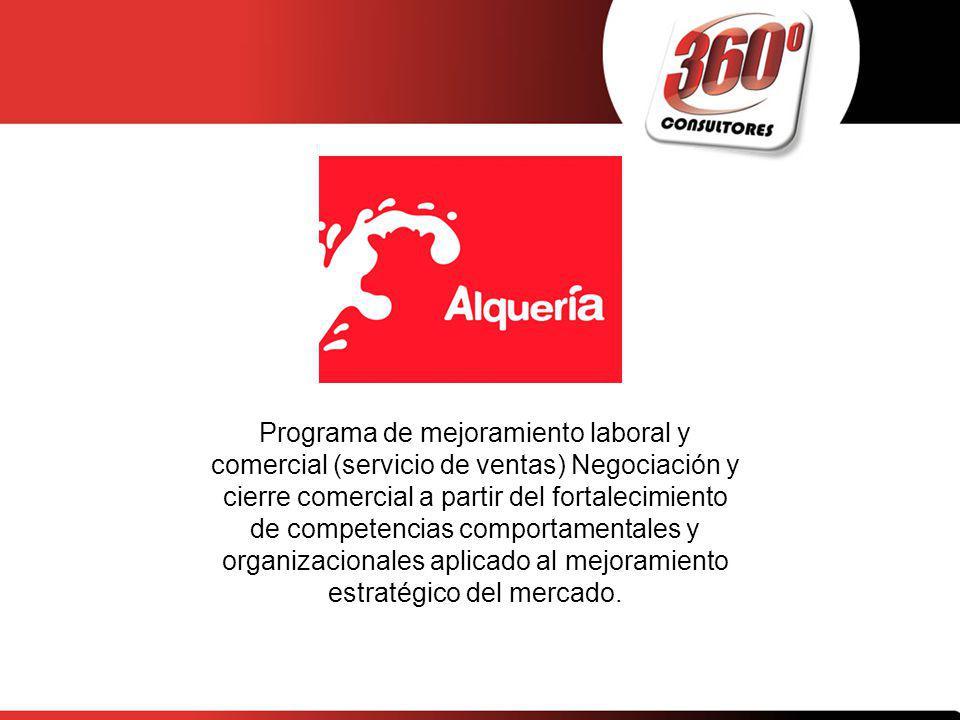 Programa de mejoramiento laboral y comercial (servicio de ventas) Negociación y cierre comercial a partir del fortalecimiento de competencias comportamentales y organizacionales aplicado al mejoramiento estratégico del mercado.