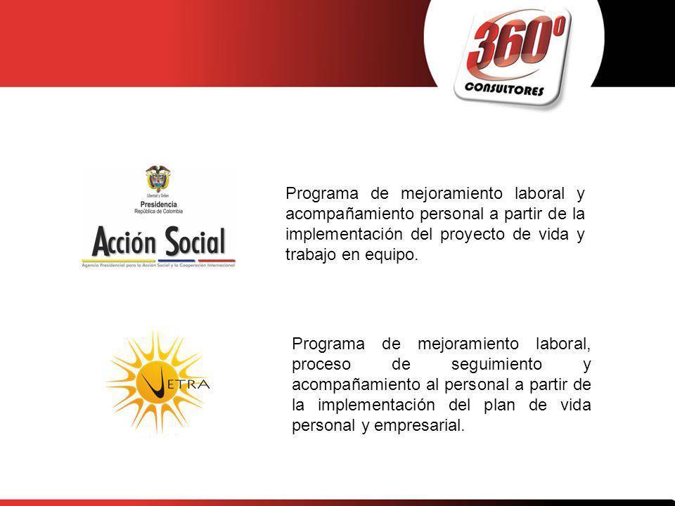 Programa de mejoramiento laboral y acompañamiento personal a partir de la implementación del proyecto de vida y trabajo en equipo.
