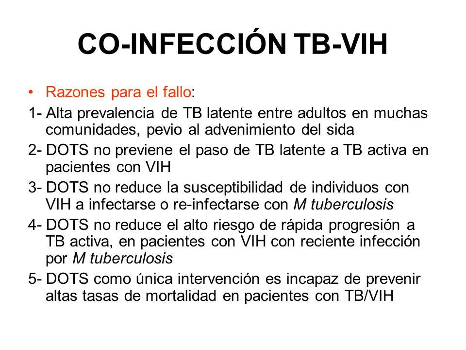 CO-INFECCIÓN TB-VIH Razones para el fallo:
