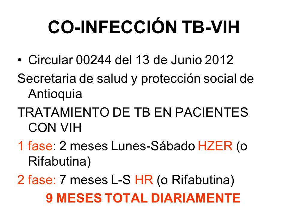 CO-INFECCIÓN TB-VIH Circular 00244 del 13 de Junio 2012