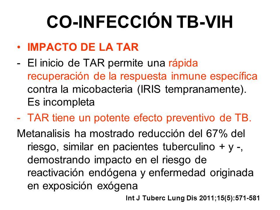 CO-INFECCIÓN TB-VIH IMPACTO DE LA TAR