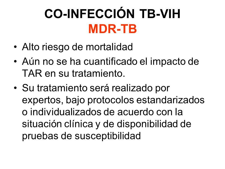CO-INFECCIÓN TB-VIH MDR-TB