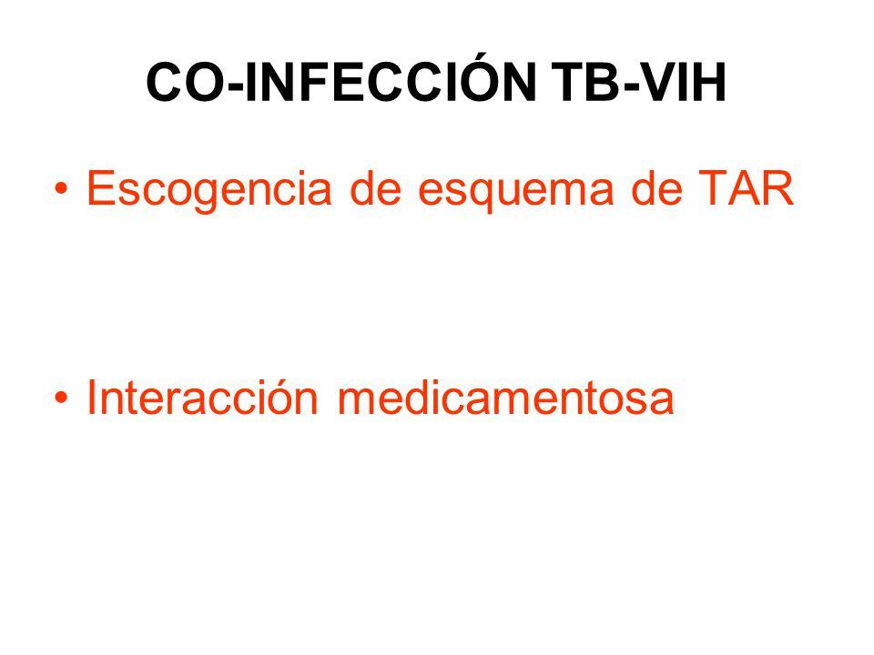 CO-INFECCIÓN TB-VIH Escogencia de esquema de TAR