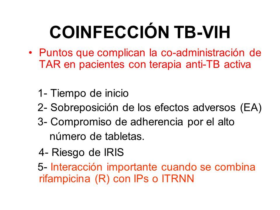 COINFECCIÓN TB-VIH 4- Riesgo de IRIS