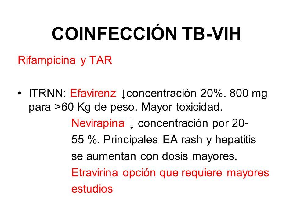 COINFECCIÓN TB-VIH Rifampicina y TAR