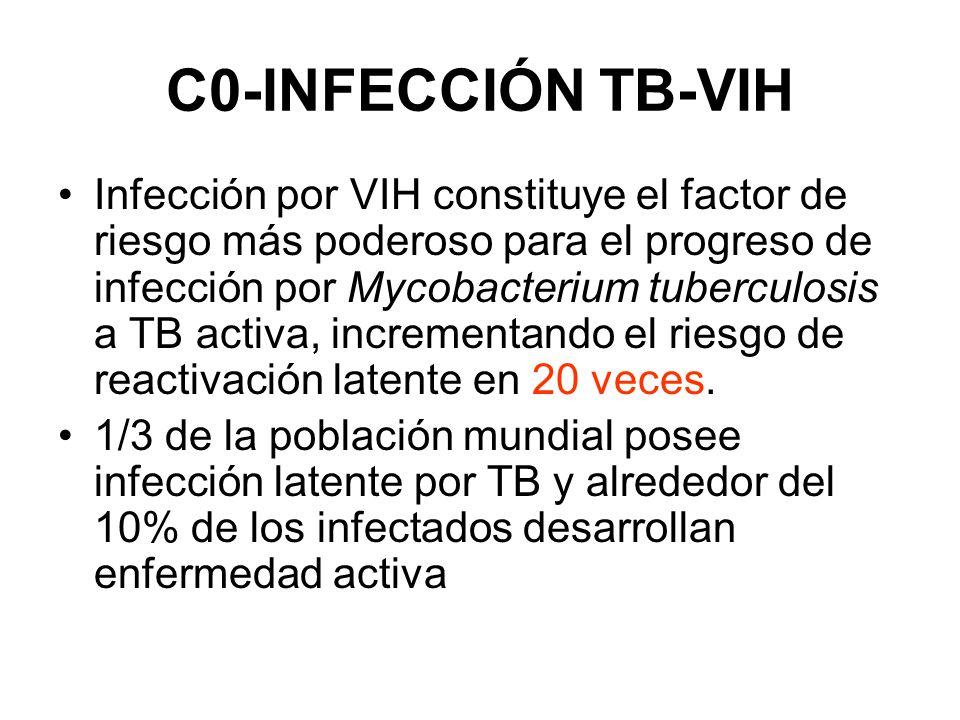 C0-INFECCIÓN TB-VIH