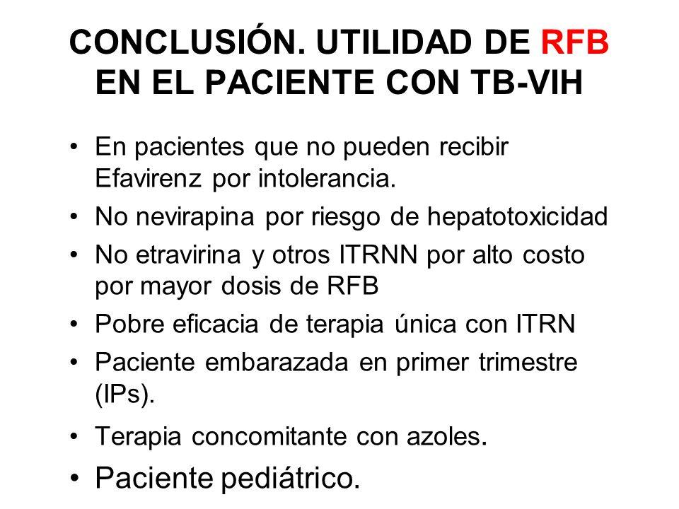 CONCLUSIÓN. UTILIDAD DE RFB EN EL PACIENTE CON TB-VIH