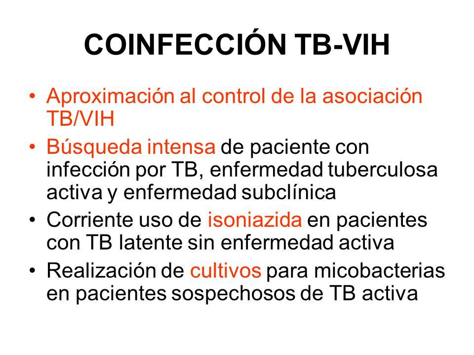 COINFECCIÓN TB-VIH Aproximación al control de la asociación TB/VIH