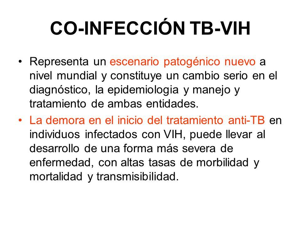 CO-INFECCIÓN TB-VIH