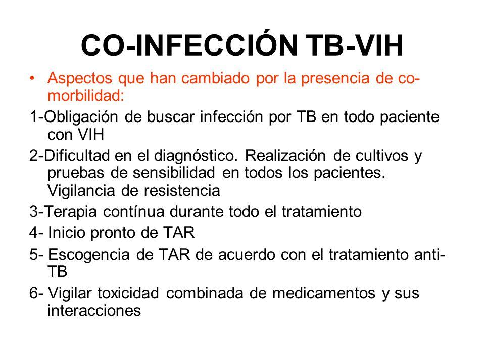 CO-INFECCIÓN TB-VIH Aspectos que han cambiado por la presencia de co-morbilidad: 1-Obligación de buscar infección por TB en todo paciente con VIH.