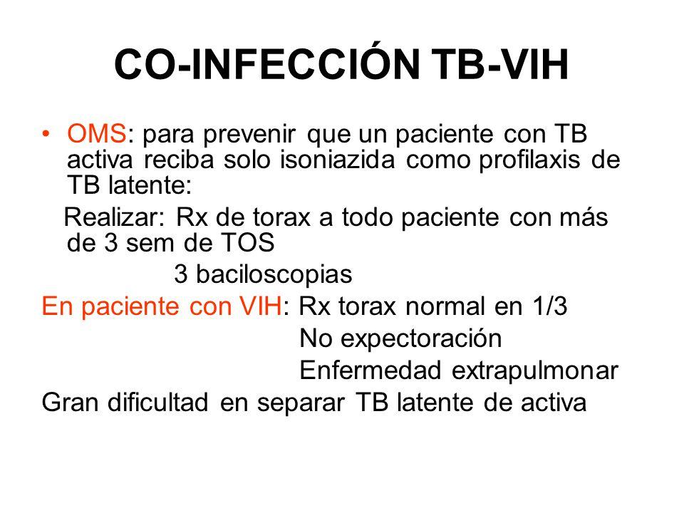 CO-INFECCIÓN TB-VIH OMS: para prevenir que un paciente con TB activa reciba solo isoniazida como profilaxis de TB latente: