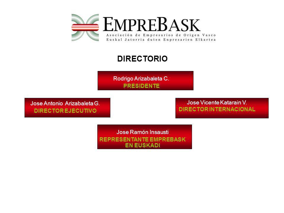 DIRECTOR INTERNACIONAL REPRESENTANTE EMPREBASK EN EUSKADI
