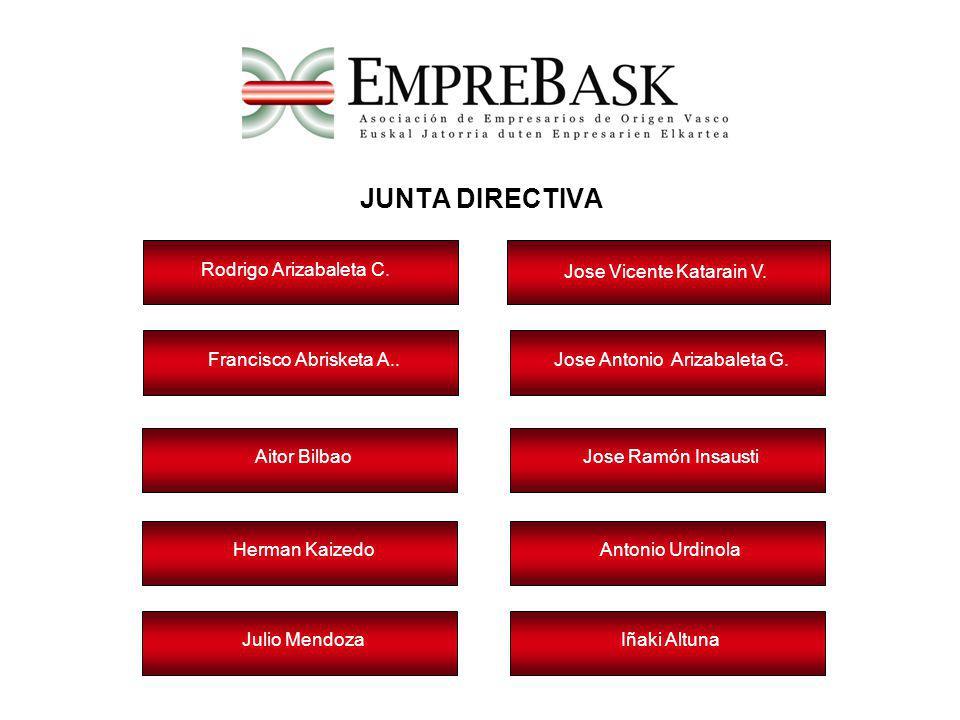JUNTA DIRECTIVA Jose Vicente Katarain V. Rodrigo Arizabaleta C.