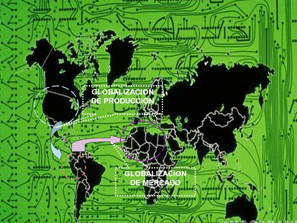 GLOBALIZACION DE MERCADO GLOBALIZACION DE PRODUCCION