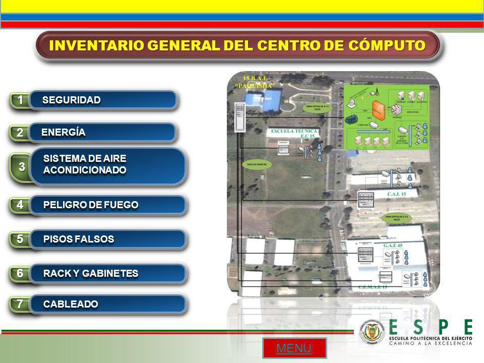 INVENTARIO GENERAL DEL CENTRO DE CÓMPUTO