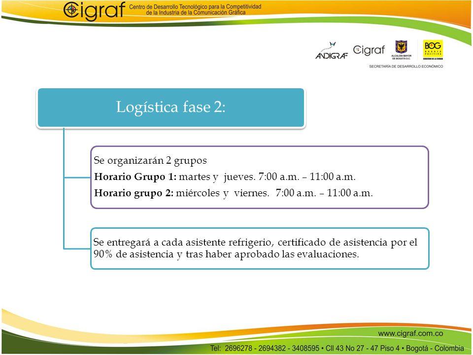 Logística fase 2: Se organizarán 2 grupos