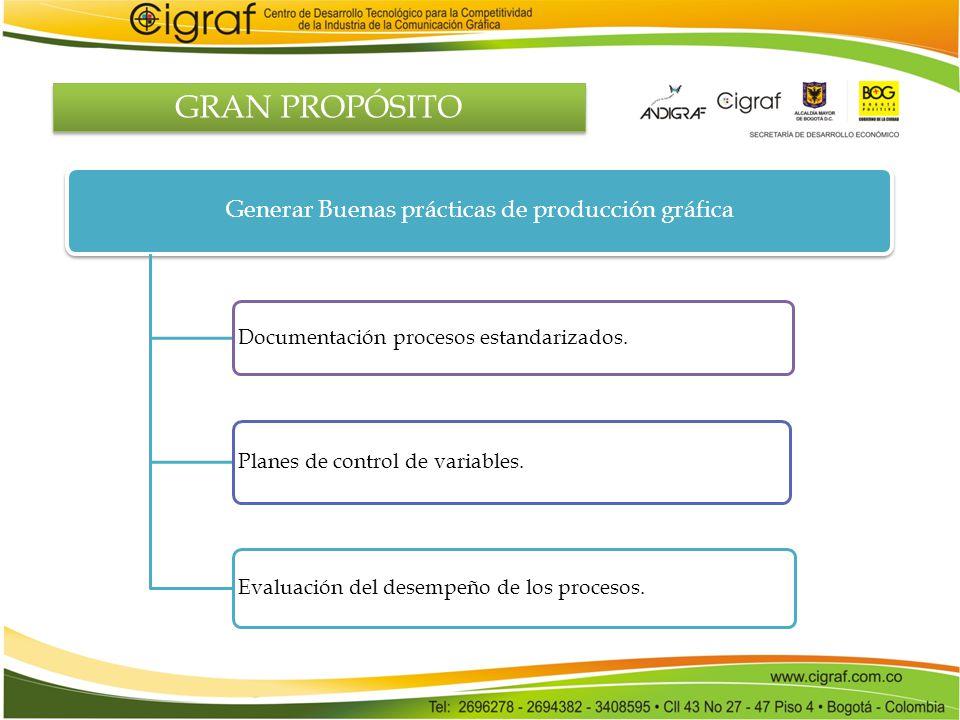 Generar Buenas prácticas de producción gráfica
