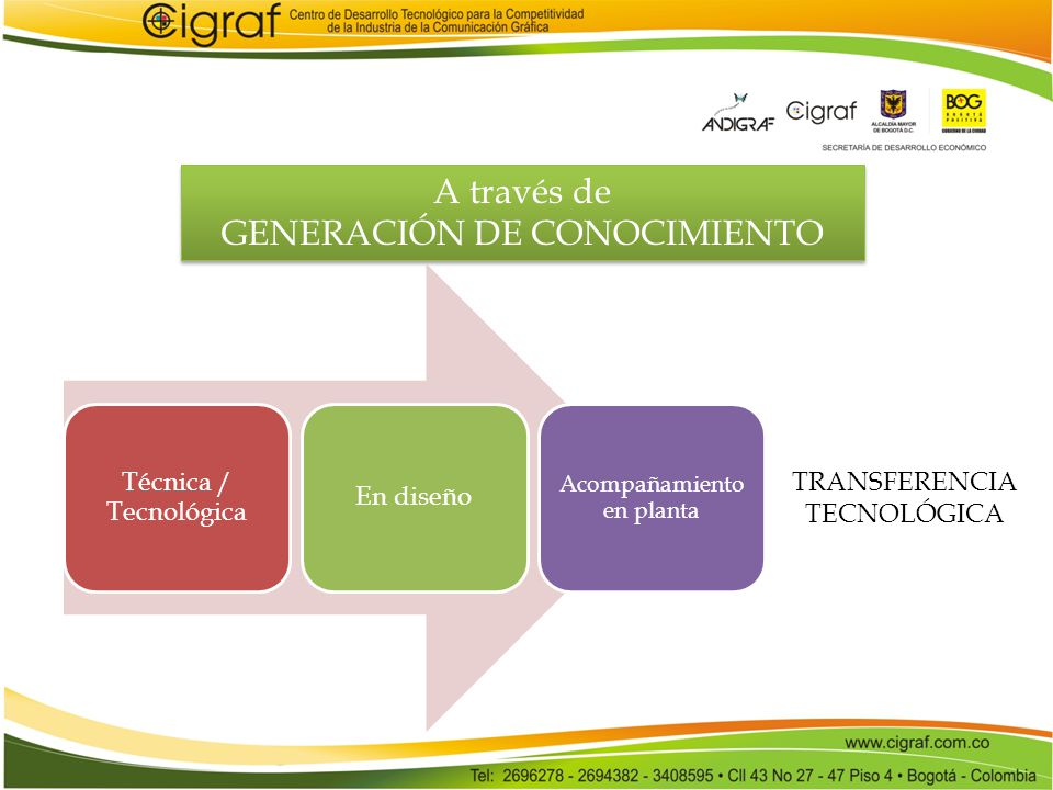 GENERACIÓN DE CONOCIMIENTO