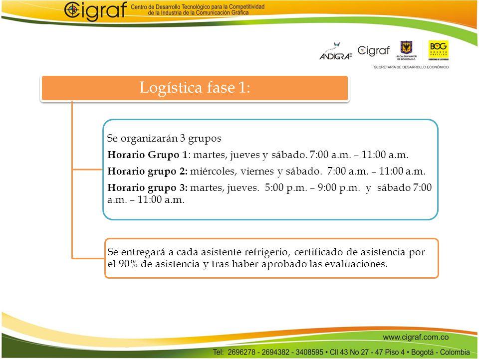Logística fase 1: Se organizarán 3 grupos