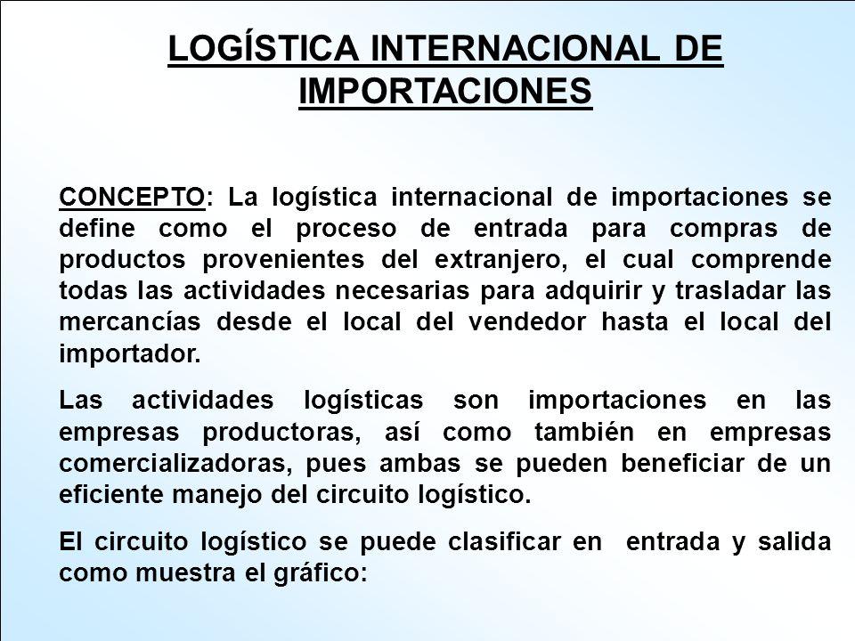 LOGÍSTICA INTERNACIONAL DE IMPORTACIONES