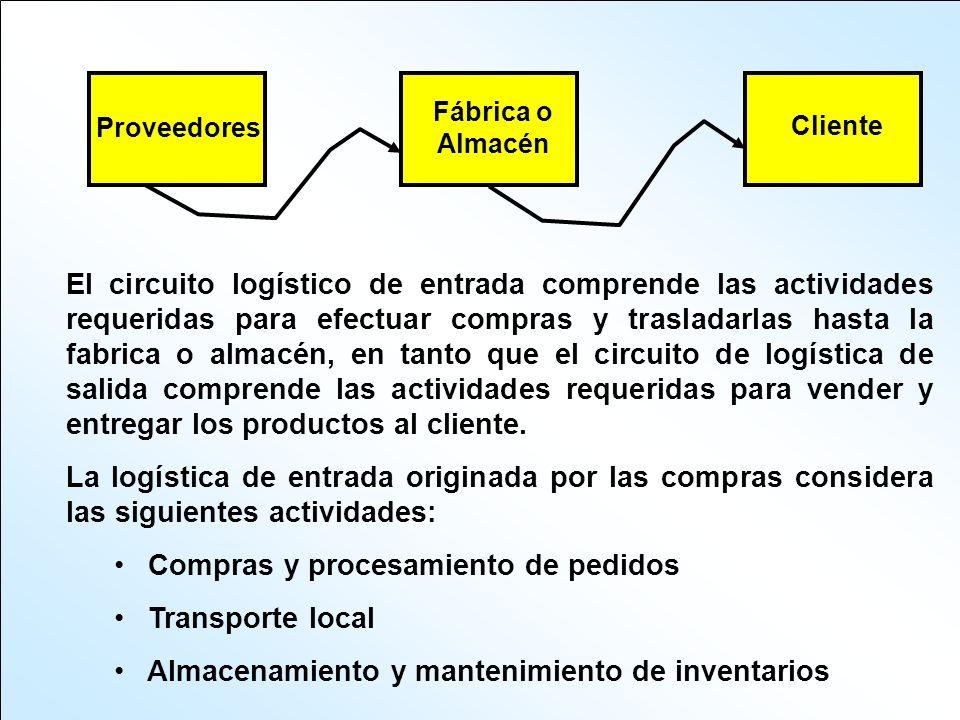 Compras y procesamiento de pedidos Transporte local