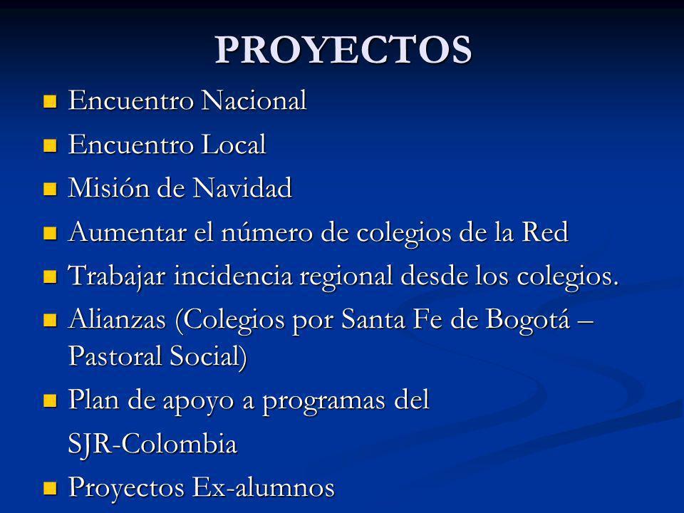 PROYECTOS Encuentro Nacional Encuentro Local Misión de Navidad